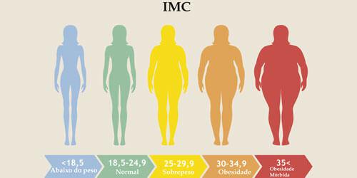 calculando-indice-massa-corporal-imc